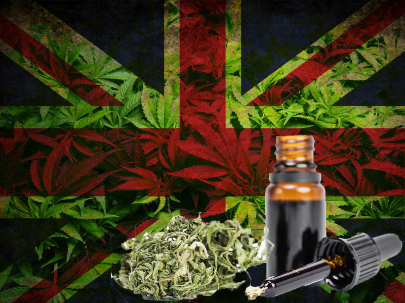 Medical cannabis Products in the UK